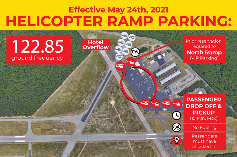 Helicopter Ramp Parking
